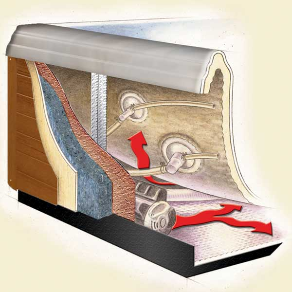 Thermo-Lock™ Insulation